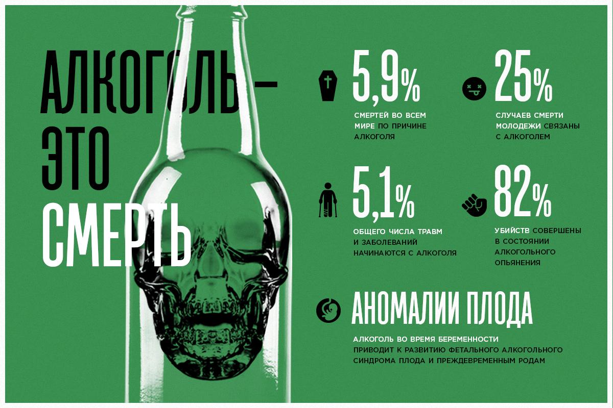 вылечить алкоголика в Михайловске